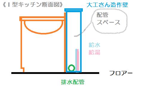 キッチンリフォーム 配管図2